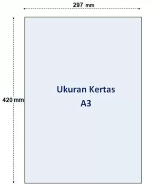 Ukuran Kertas A3 mm