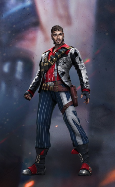 Karakter Antonio